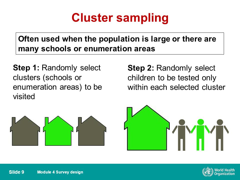 Cluster sampling Often used when the population is large or there are many schools or enumeration areas.