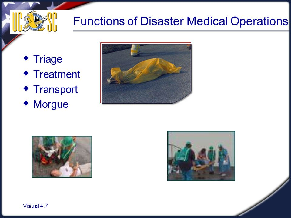 Functions of Disaster Medical Operations