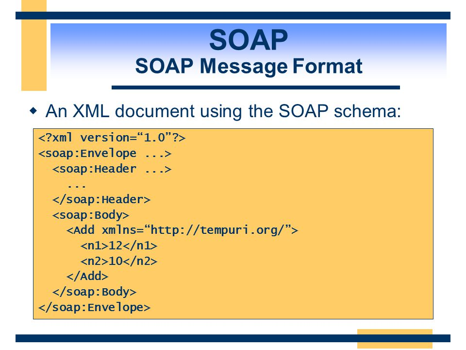 SOAP SOAP Message Format