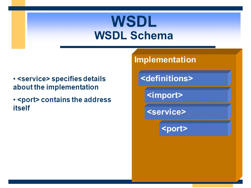 WSDL WSDL Schema Implementation <definitions> <import>