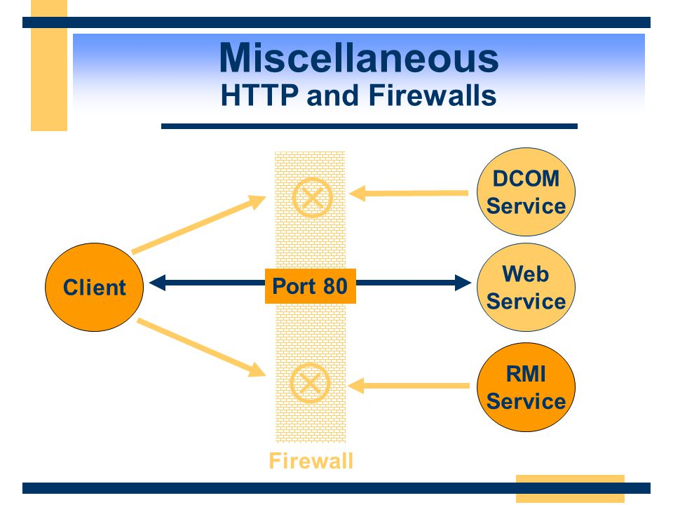 Miscellaneous HTTP and Firewalls