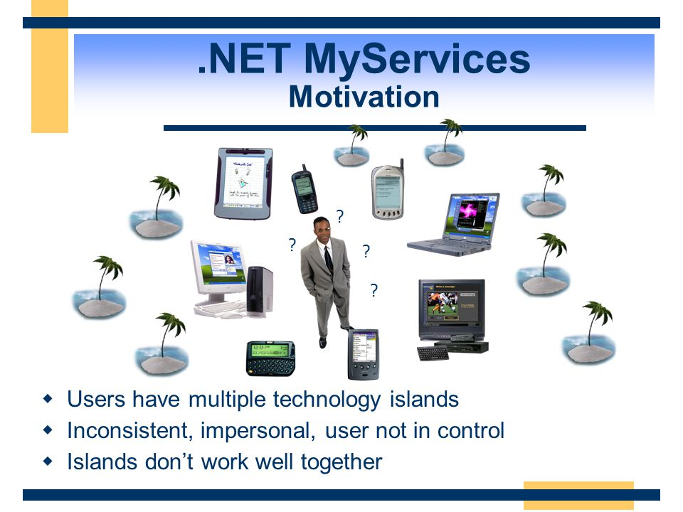 .NET MyServices Motivation