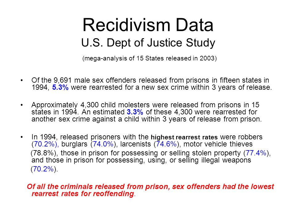 Recidivism Data U.S. Dept of Justice Study (mega-analysis of 15 States released in 2003)
