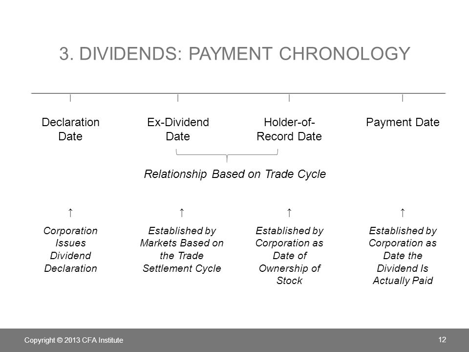 3. Dividends: Payment Chronology