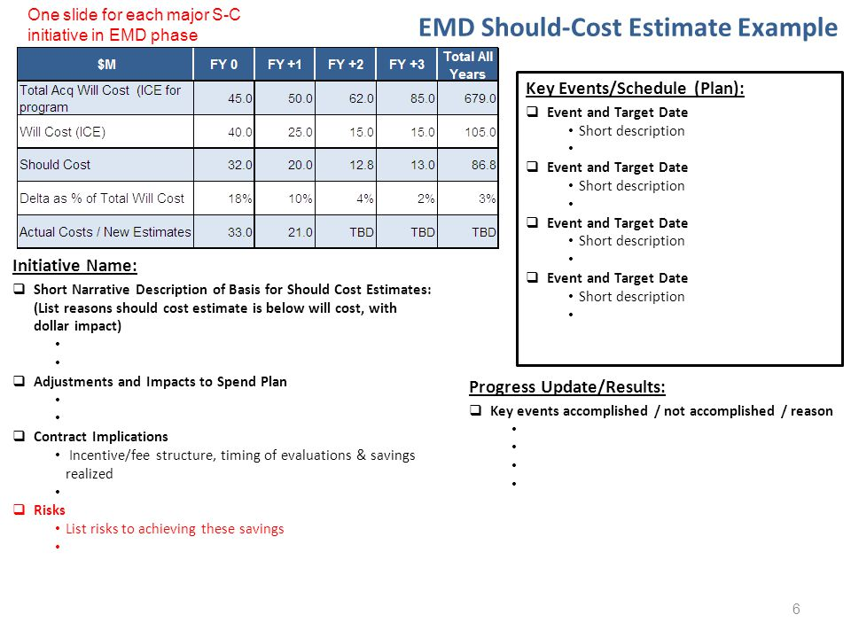 EMD Should-Cost Estimate Example