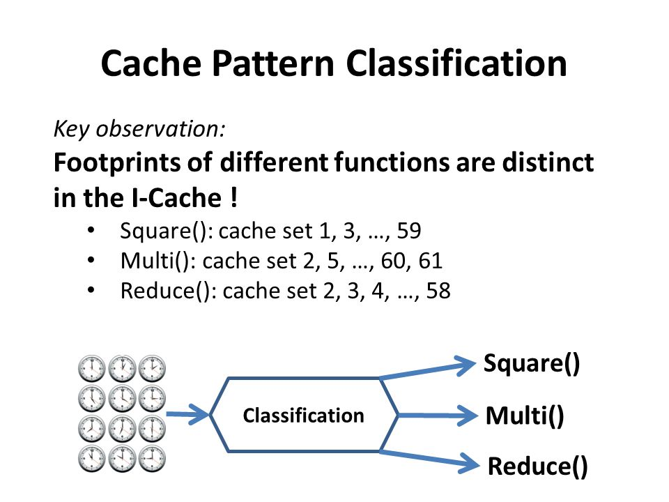 Cache Pattern Classification