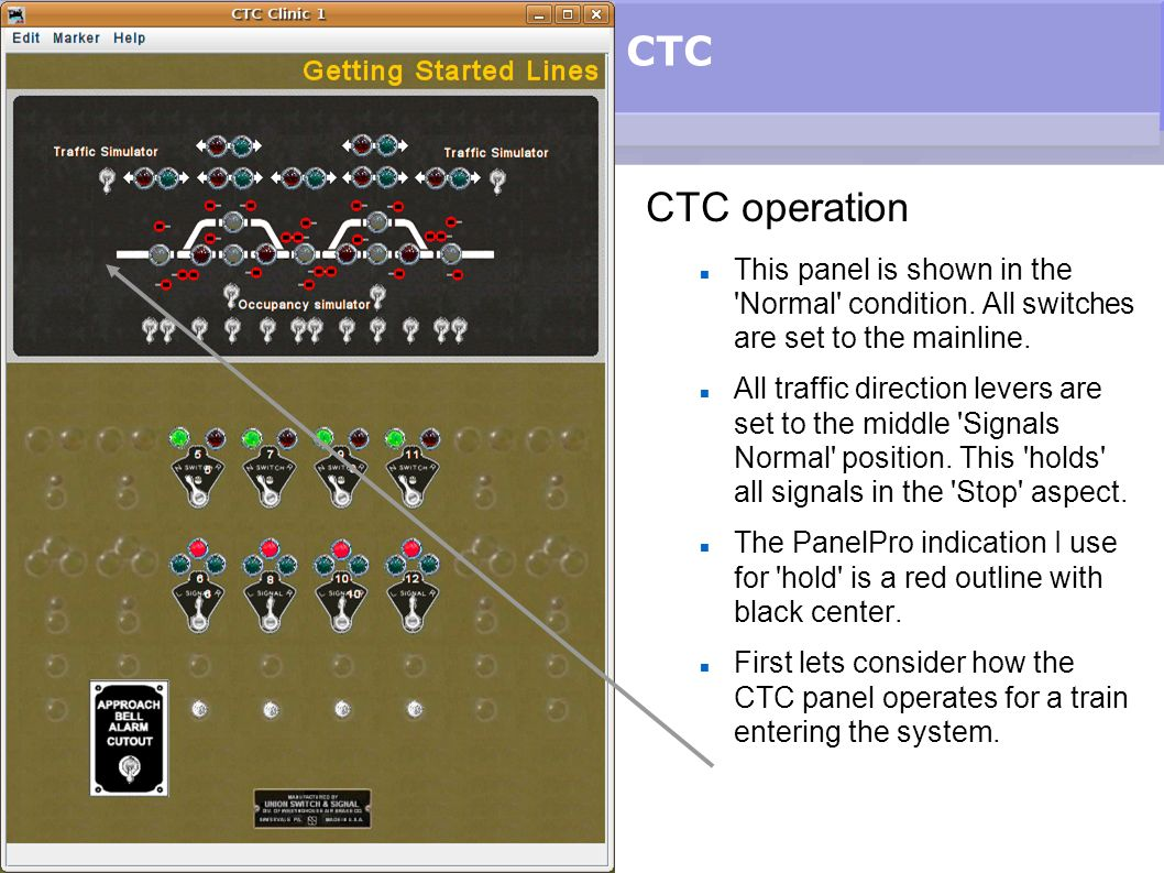 CTC CTC operation. This panel is shown in the Normal condition. All switches are set to the mainline.