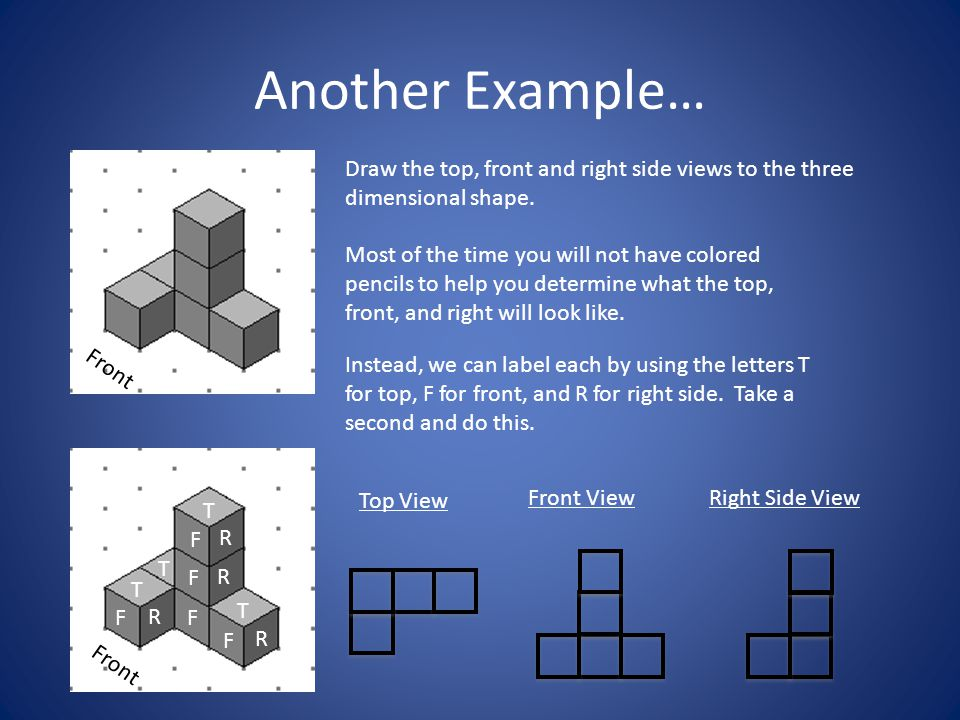 Another Example… Draw the top, front and right side views to the three dimensional shape.