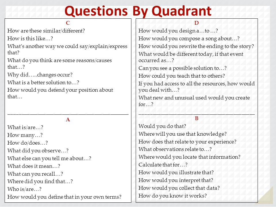 Questions By Quadrant