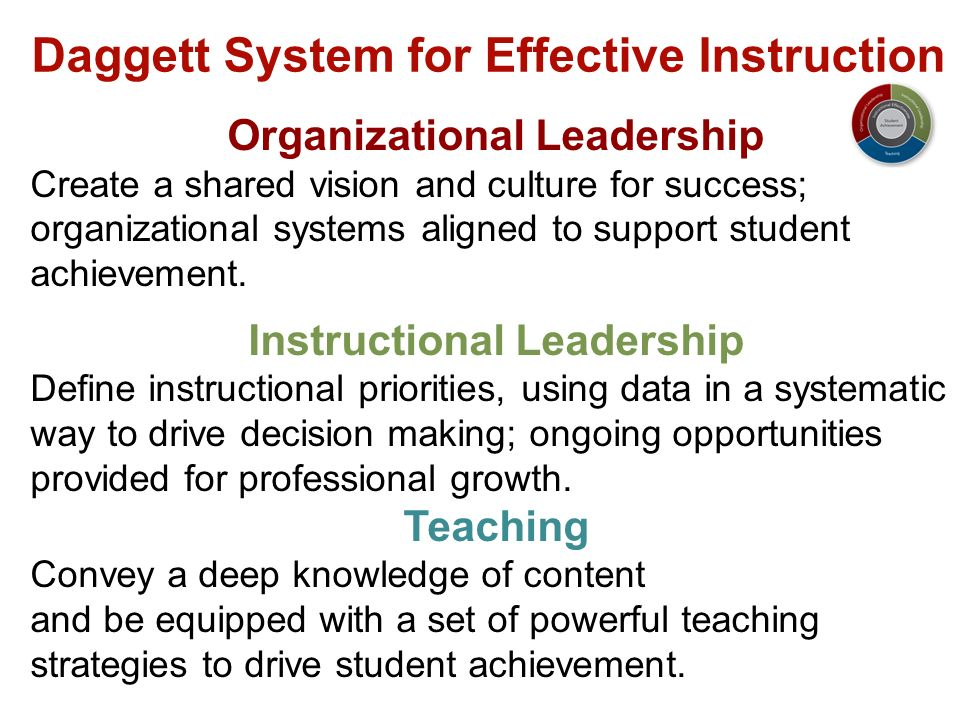 Organizational Leadership Instructional Leadership