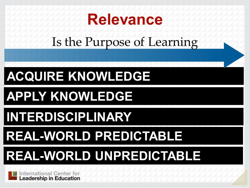 Is the Purpose of Learning