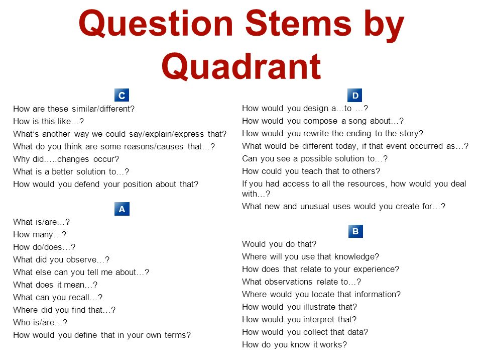 Question Stems by Quadrant