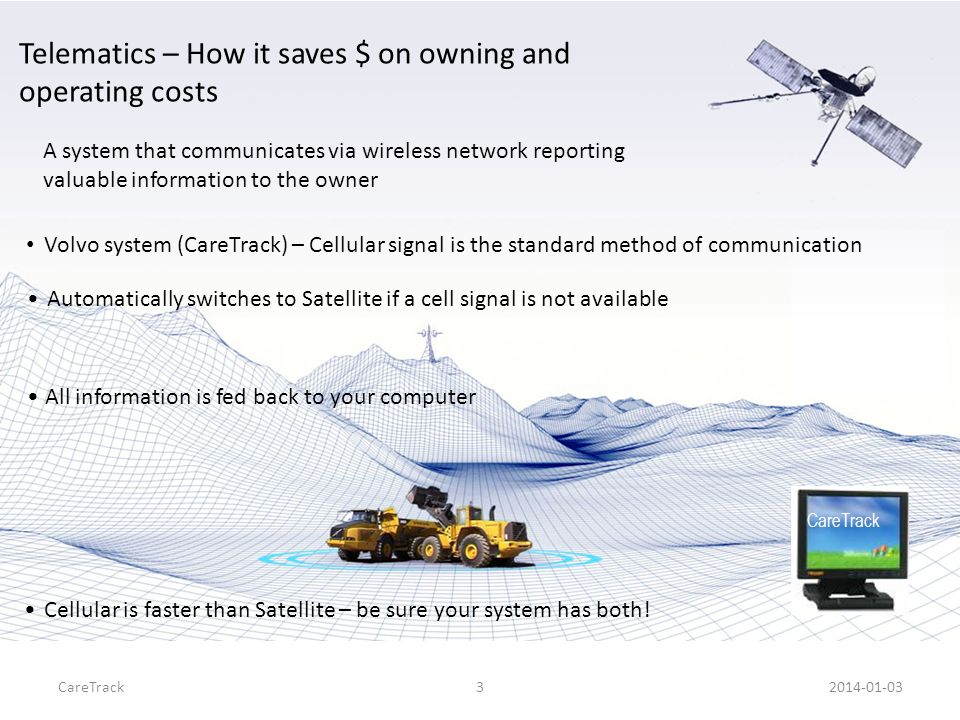 Telematics – How it saves $ on owning and operating costs