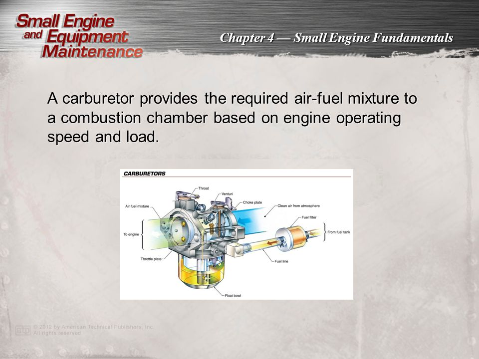 A carburetor provides the required air-fuel mixture to a combustion chamber based on engine operating speed and load.