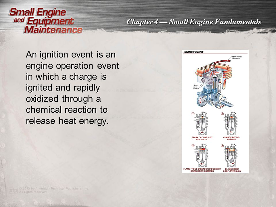 An ignition event is an engine operation event in which a charge is ignited and rapidly oxidized through a chemical reaction to release heat energy.