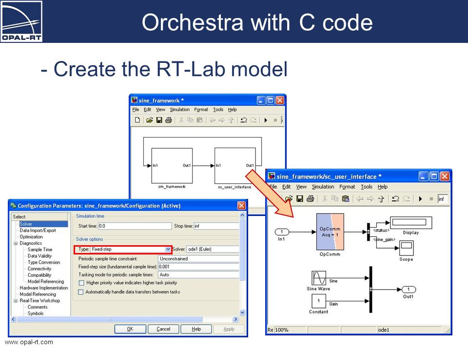 Orchestra with C code - Create the RT-Lab model