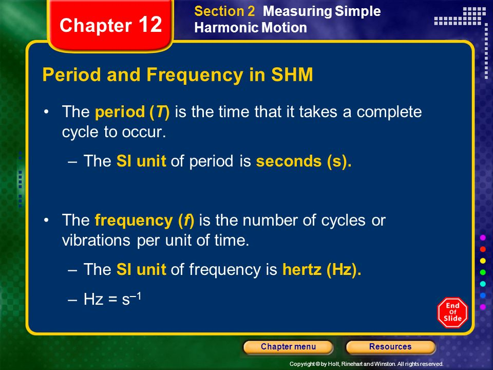 Period and Frequency in SHM