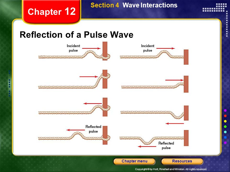 Reflection of a Pulse Wave