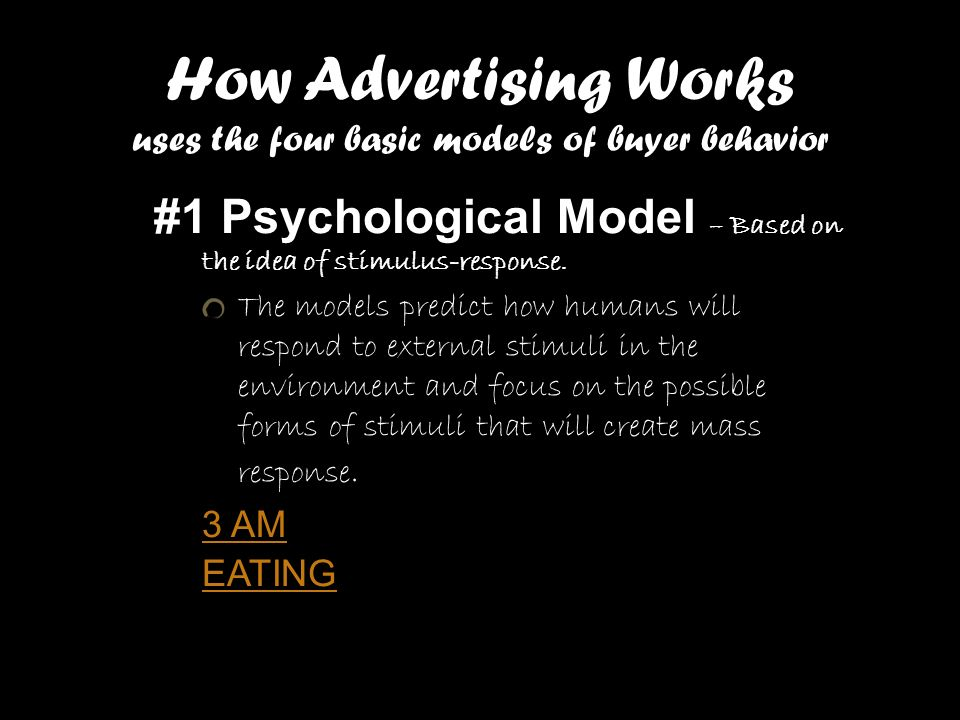 How Advertising Works uses the four basic models of buyer behavior