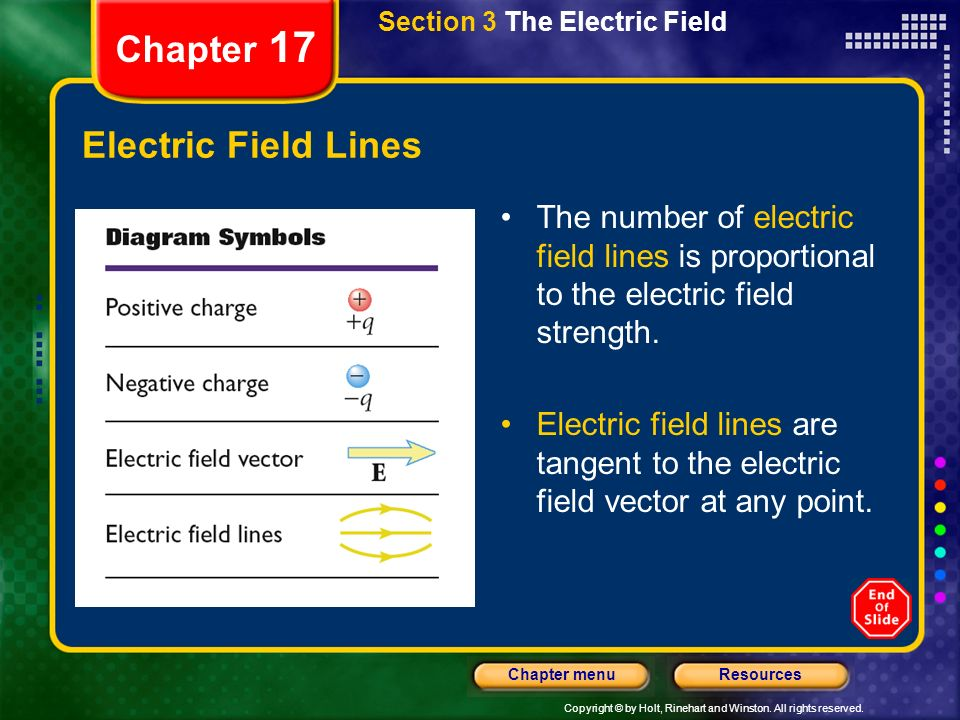 Chapter 17 Electric Field Lines