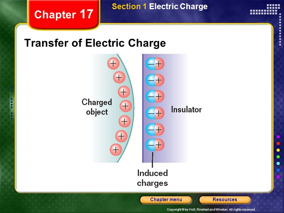 Transfer of Electric Charge