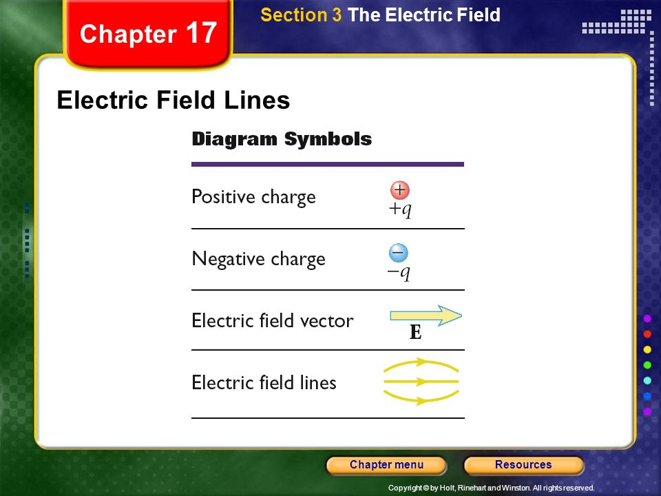 Section 3 The Electric Field