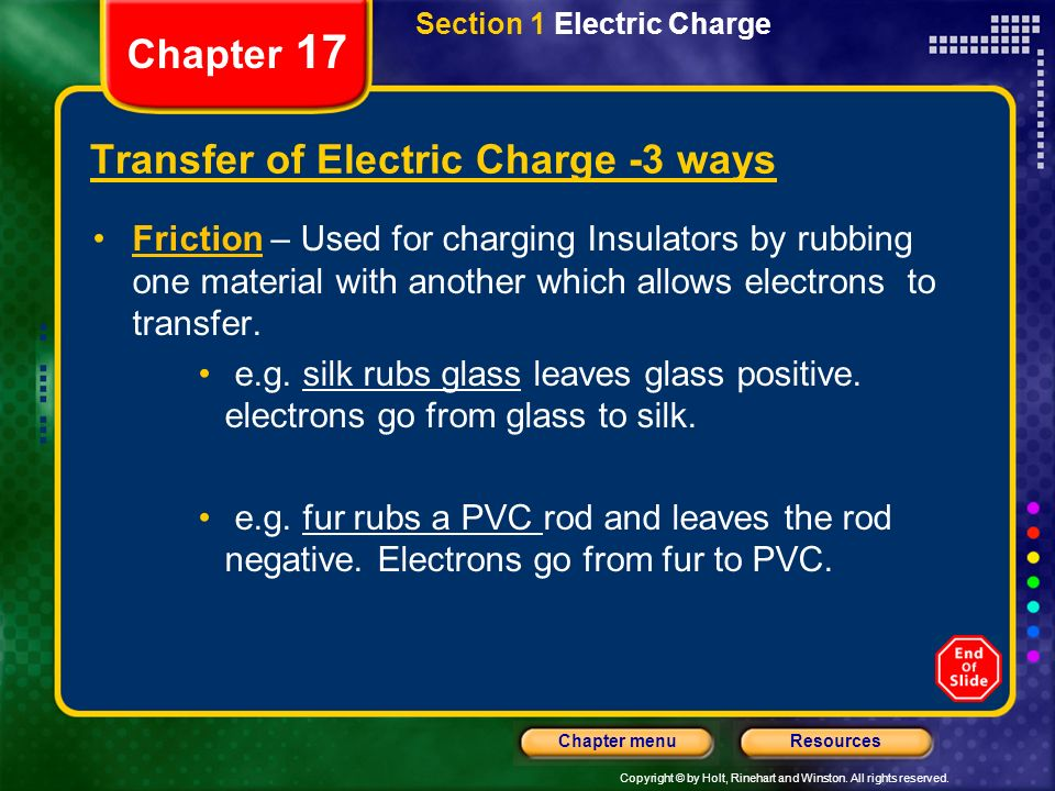 Transfer of Electric Charge -3 ways