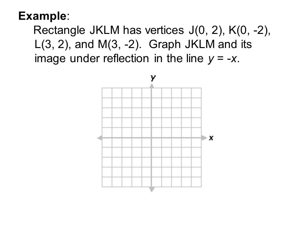 Example: Rectangle JKLM has vertices J(0, 2), K(0, -2), L(3, 2), and M(3, -2). Graph JKLM and its.