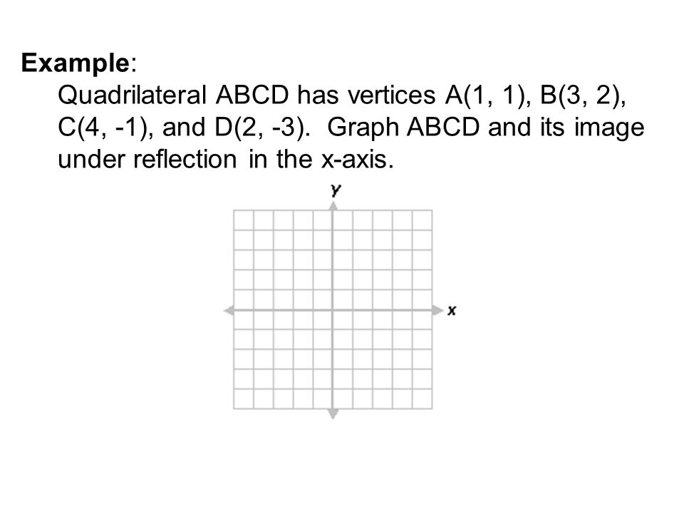Example: Quadrilateral ABCD has vertices A(1, 1), B(3, 2), C(4, -1), and D(2, -3). Graph ABCD and its image.