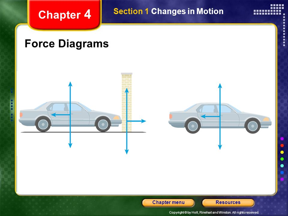 Chapter 4 Section 1 Changes in Motion Force Diagrams