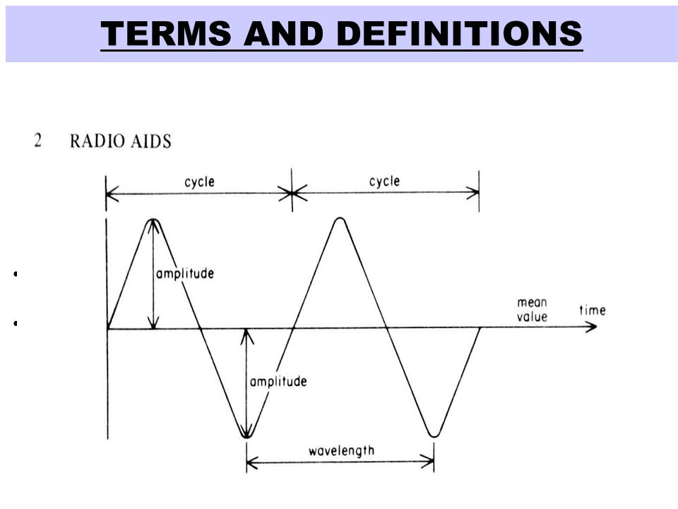 TERMS AND DEFINITIONS 1. CYCLE ONE COMPLETE SERIES OF VALUES OR ONE COMPLETE PROCESS, RETURNING TO VALUES OF ORIGIN.