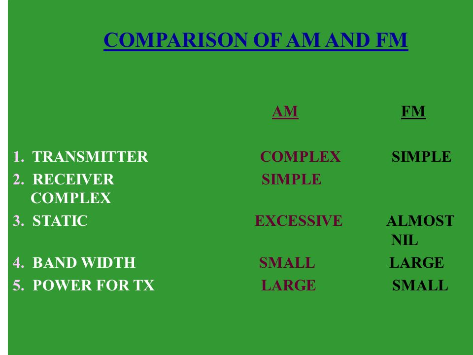 COMPARISON OF AM AND FM AM FM. 1. TRANSMITTER COMPLEX SIMPLE.