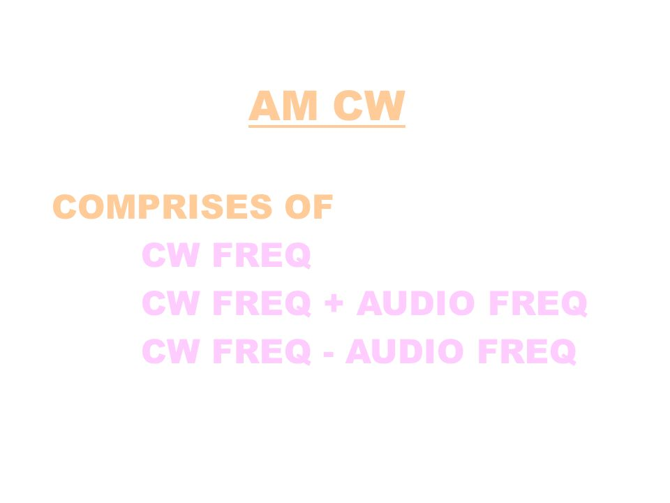 AM CW COMPRISES OF CW FREQ CW FREQ + AUDIO FREQ CW FREQ - AUDIO FREQ
