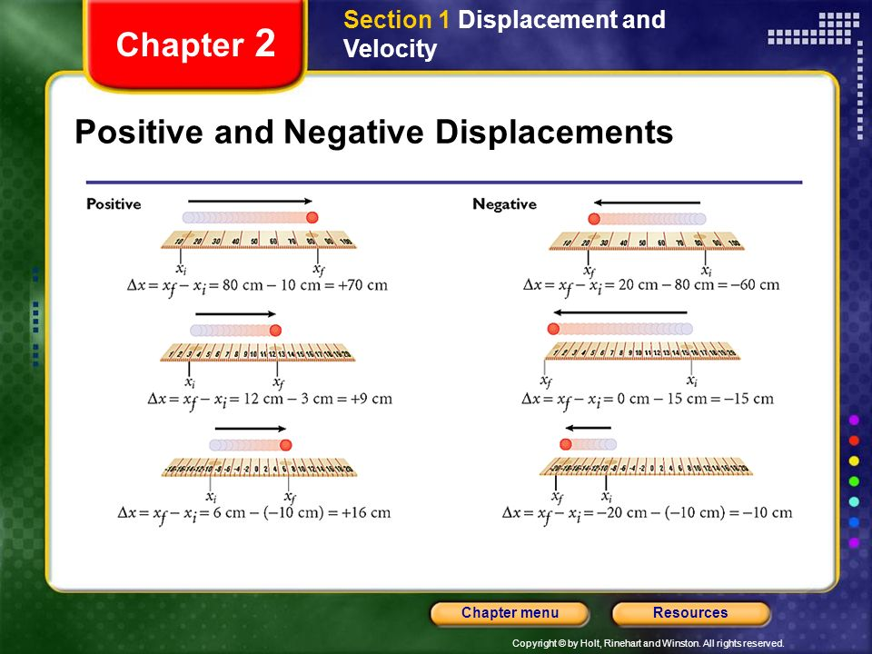 Positive and Negative Displacements