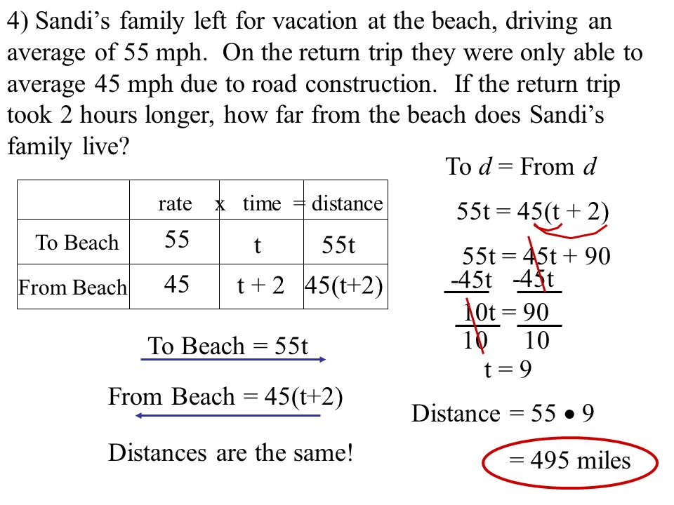 4) Sandi's family left for vacation at the beach, driving an average of 55 mph. On the return trip they were only able to average 45 mph due to road construction. If the return trip took 2 hours longer, how far from the beach does Sandi's family live