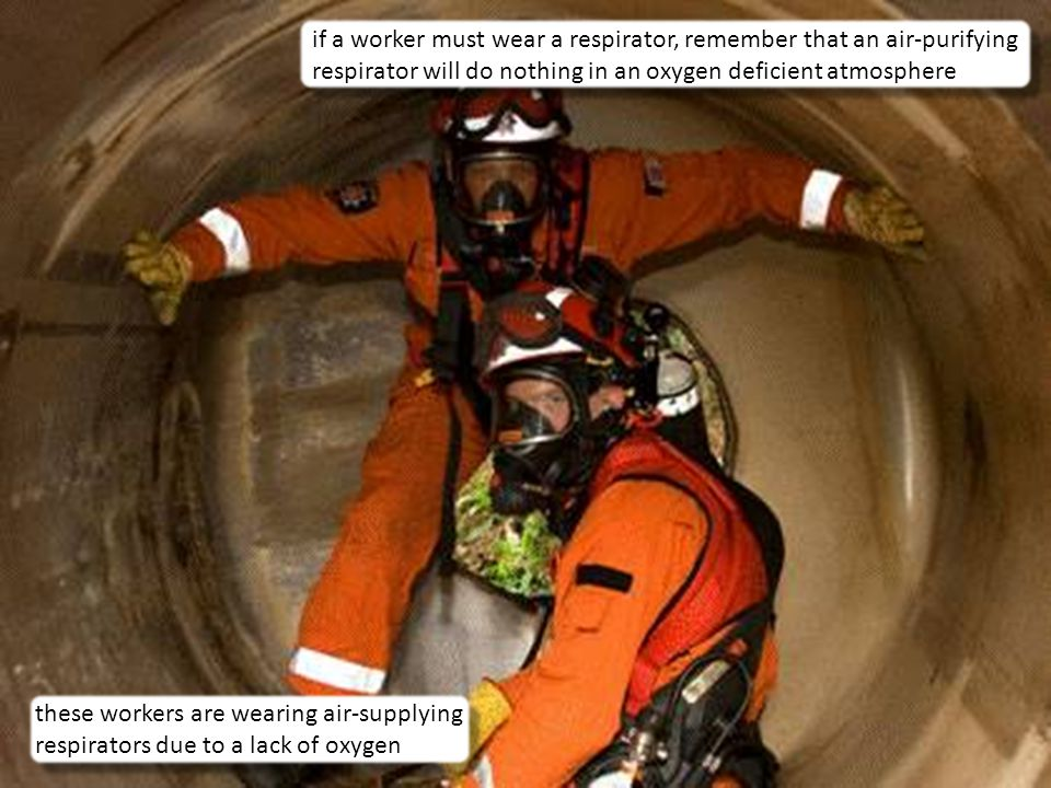 if a worker must wear a respirator, remember that an air-purifying respirator will do nothing in an oxygen deficient atmosphere