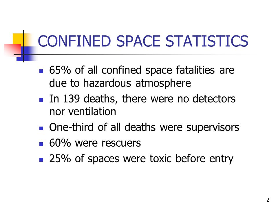 CONFINED SPACE STATISTICS