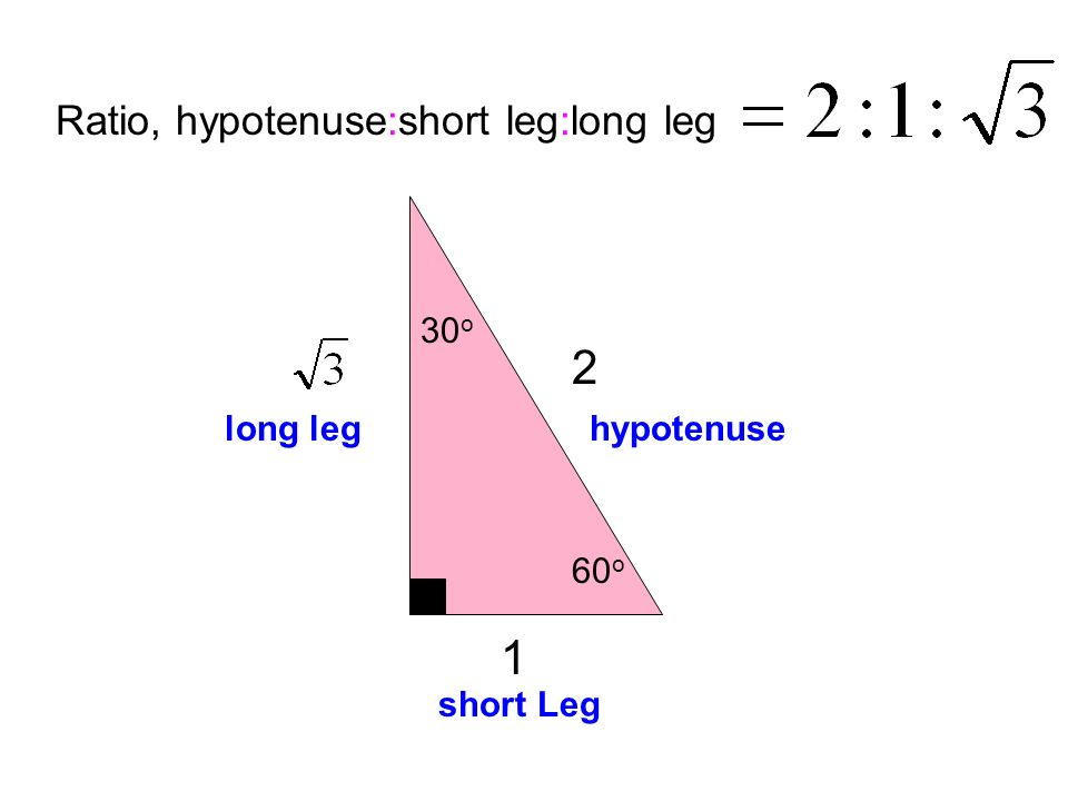 2 1 Ratio, hypotenuse:short leg:long leg 30o long leg hypotenuse 60o