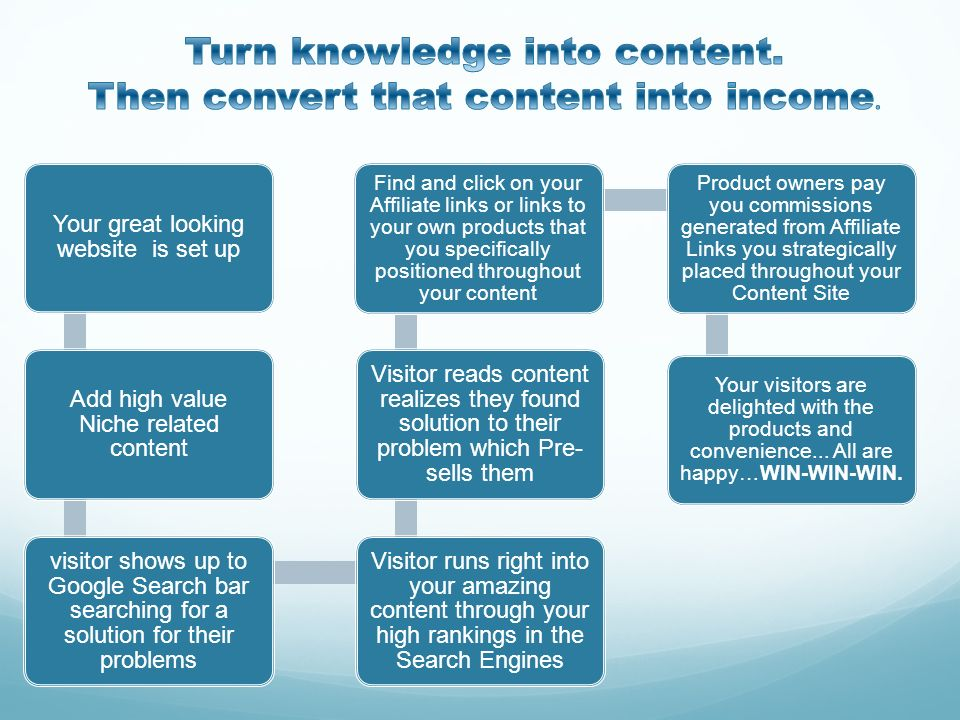 Turn knowledge into content. Then convert that content into income.