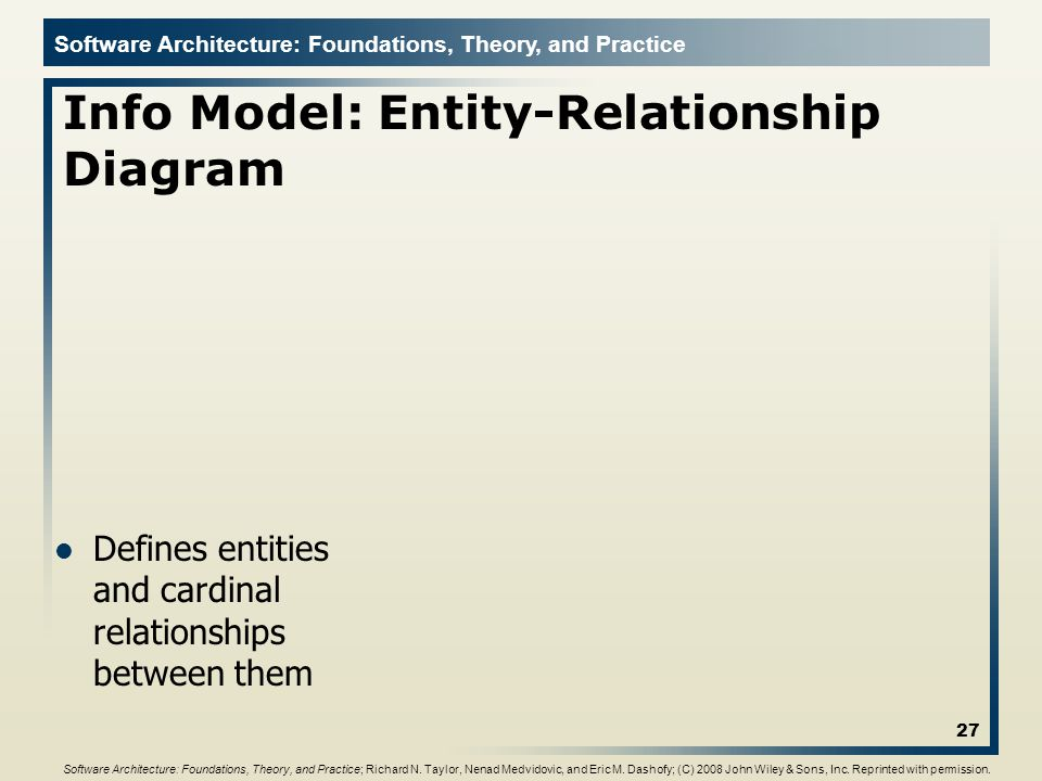 Info Model: Entity-Relationship Diagram