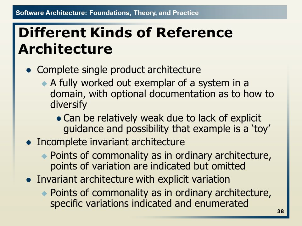 Different Kinds of Reference Architecture