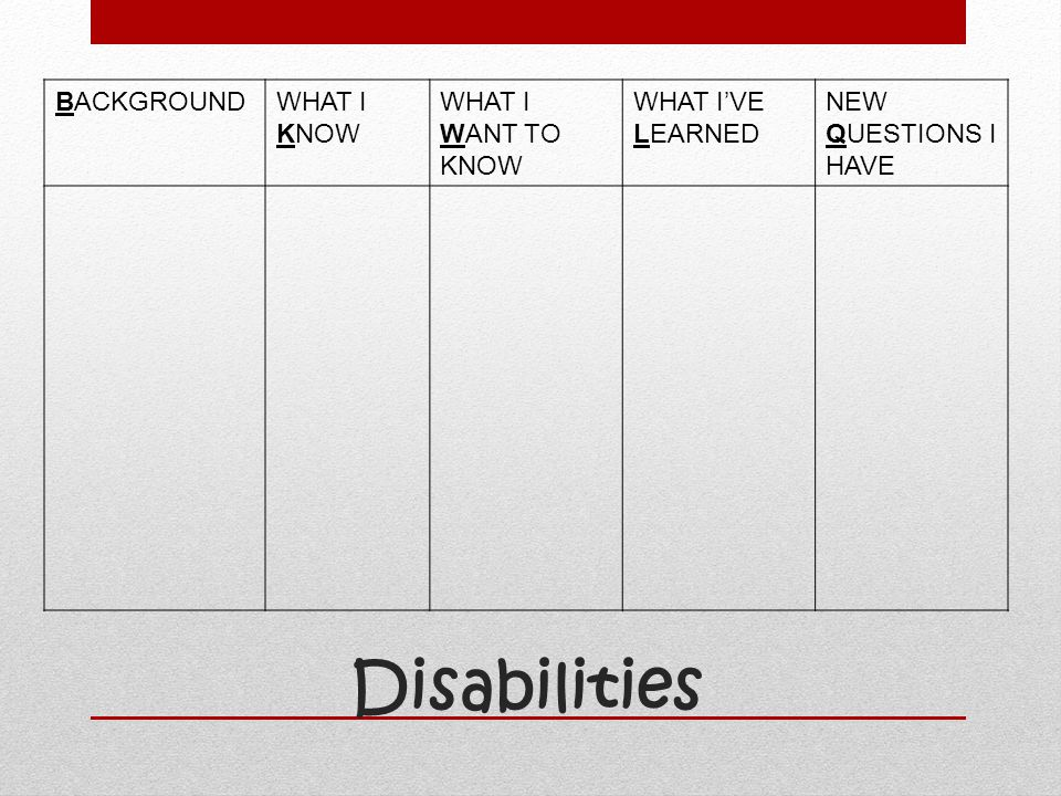Disabilities BACKGROUND WHAT I KNOW WHAT I WANT TO KNOW