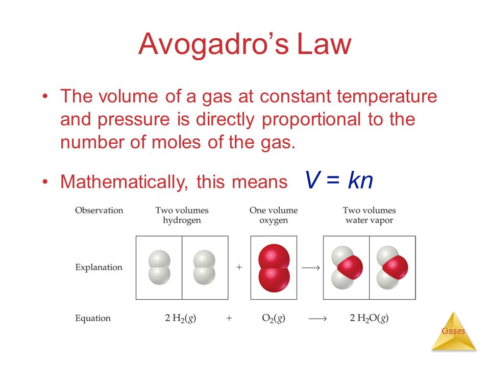 Avogadro's Law The volume of a gas at constant temperature and pressure is directly proportional to the number of moles of the gas.