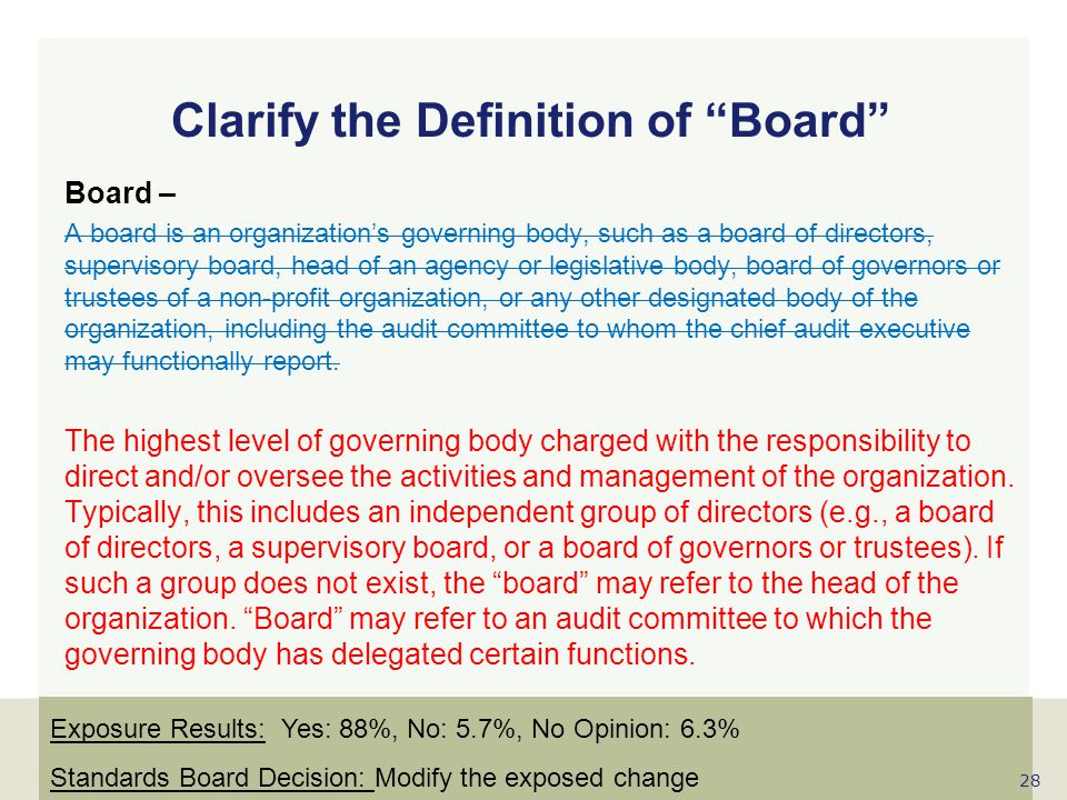 Clarify the Definition of Board