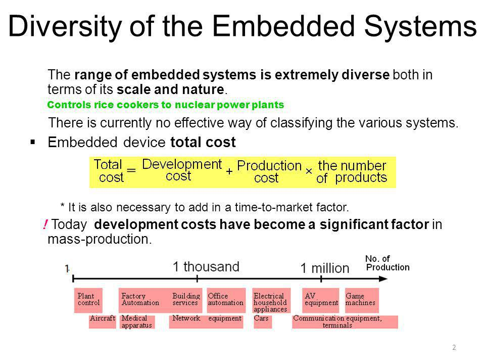 Diversity of the Embedded Systems