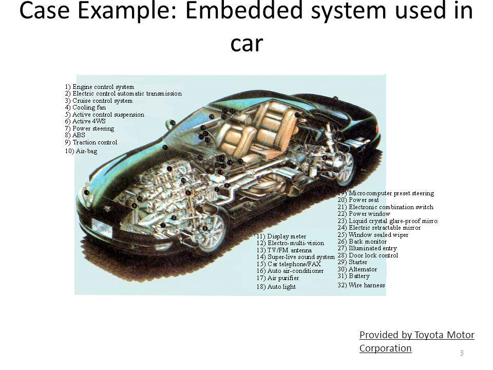 Case Example: Embedded system used in car