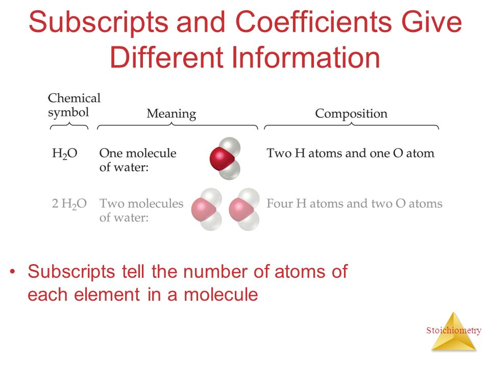Subscripts and Coefficients Give Different Information