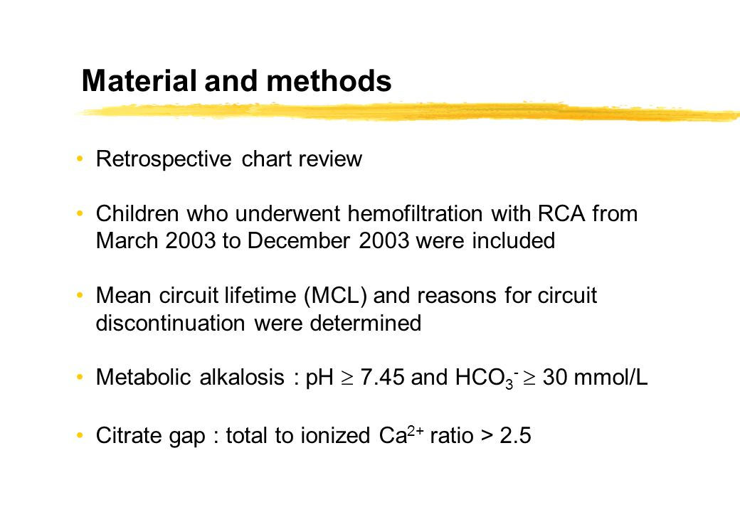 Material and methods Retrospective chart review