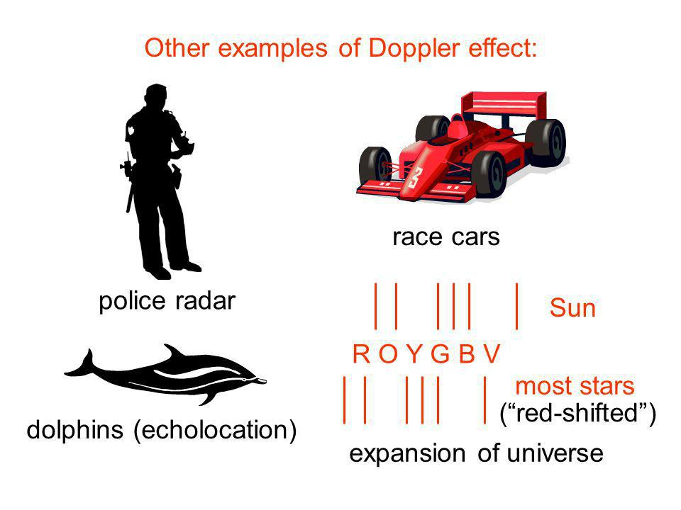 Other examples of Doppler effect: