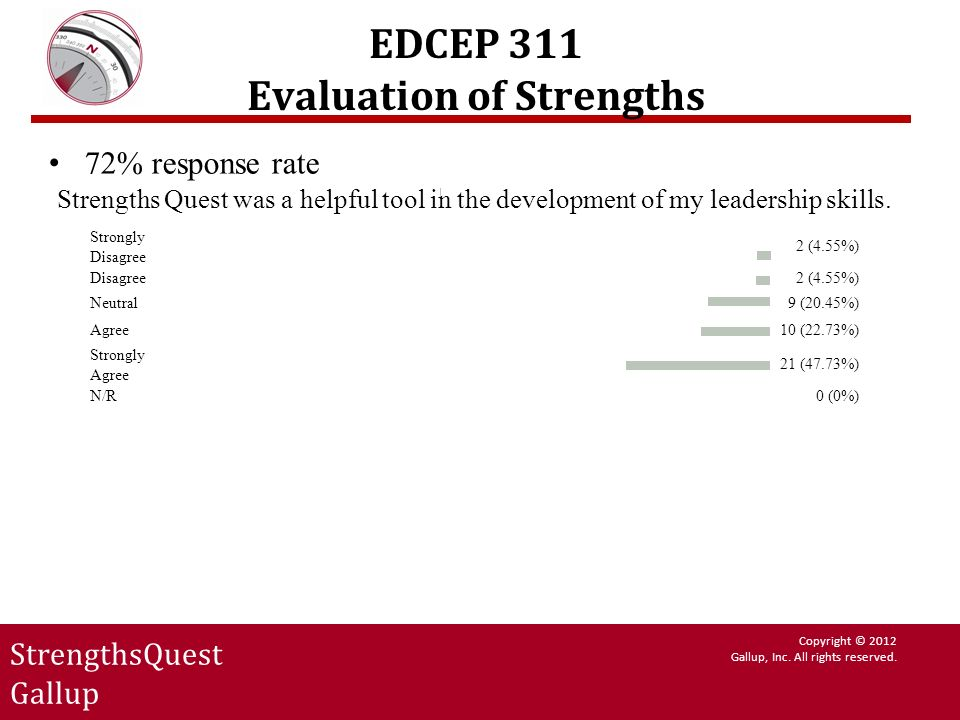 EDCEP 311 Evaluation of Strengths